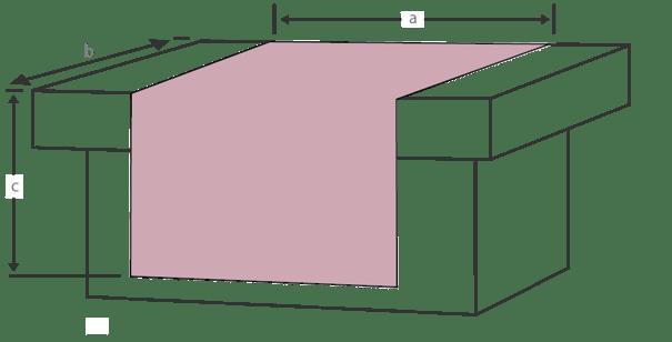 Antependia
